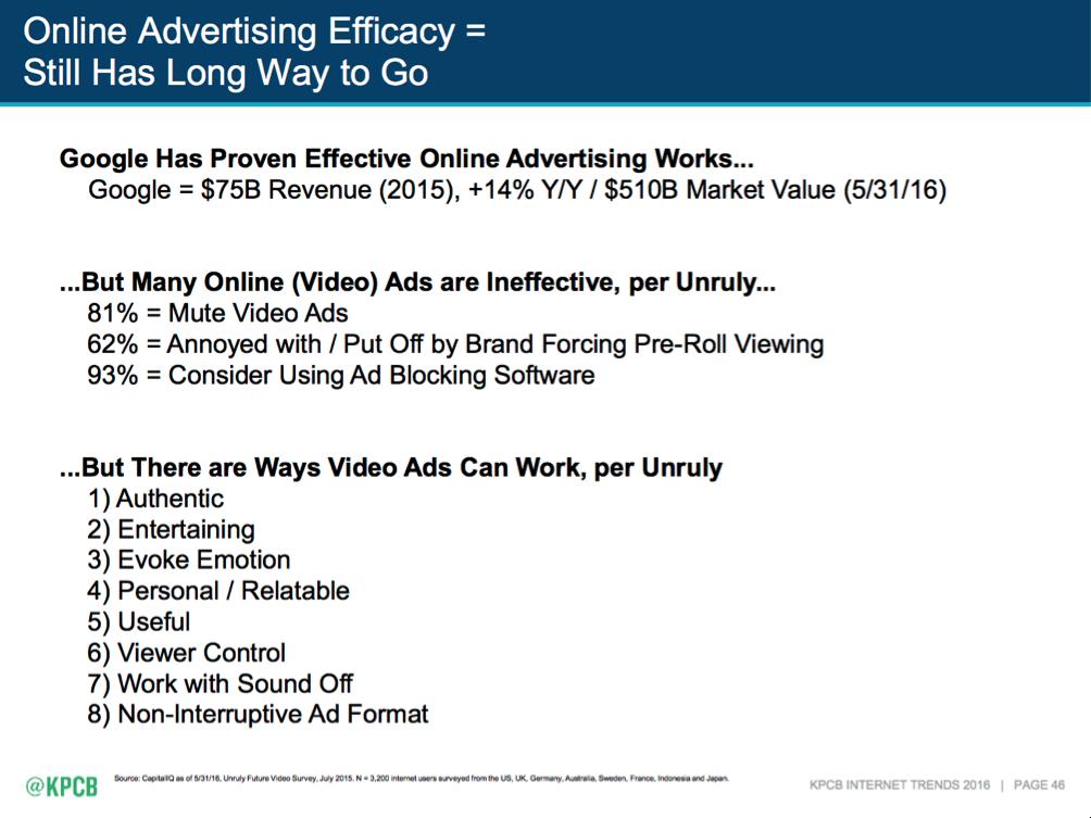 Online Video Slide